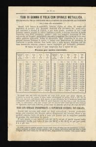 Listino prezzi di foglie, placche, cilindri, rulli e tubi