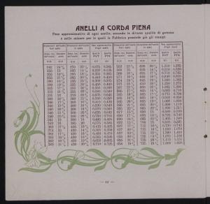 Catalogo dei pneumatici & accessori per velocipedi & automobili 1899