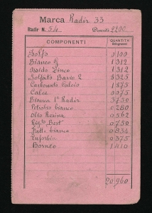 1901 - Raccolta di ricette per la produzione di articoli di gomma